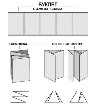Как сделать буклет из бумаги а4